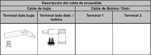 cable de bujias   ngk ford fiesta max 1.6 l 2005-2008