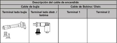 cable de bujias   ngk honda civic 1.6 l 16v 1996-2001