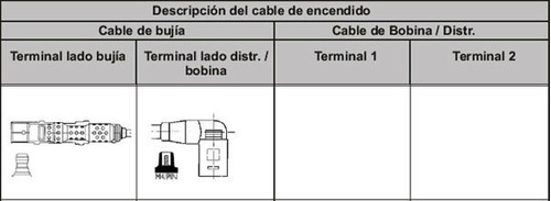 cable de bujias   ngk volkswagen bora 2.0 l 1999-2001
