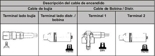 cable de bujias   ngk volkswagen quantum 2.0 l 1991-2000