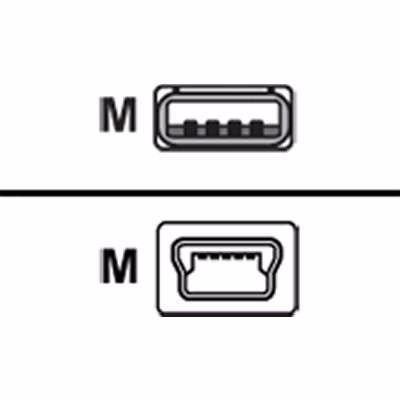 cable de consola cisco original usb a mini usb 1.8m