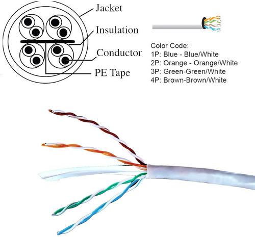 cable de red internet ethernet cat 6 - por metros blanco