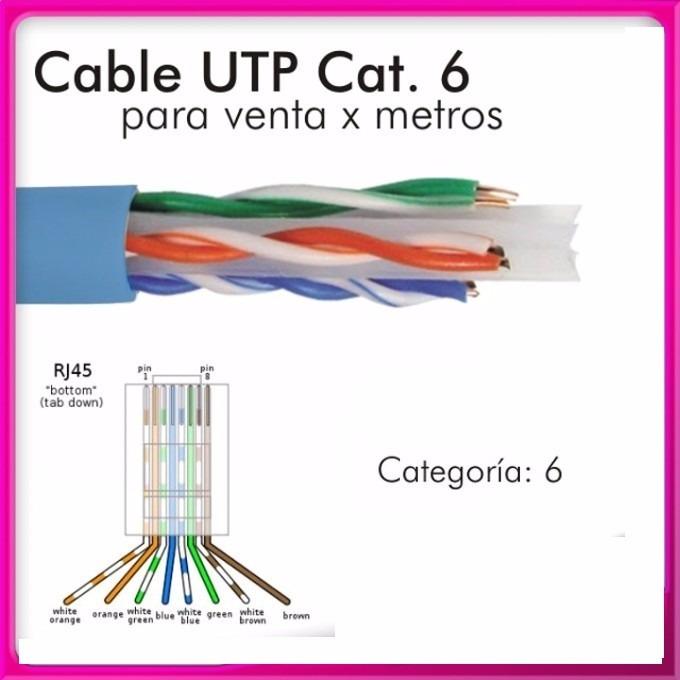 Cable de red utp categor a 6 preparado listo para usar s for Cable de red categoria 6