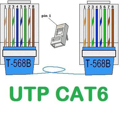 Cable de red utp patch cord cat6 certificado 10 mts 24 - Cable ethernet categoria 6 ...
