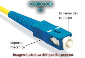cable fibra optica 15 metros para modem sc a sc internet