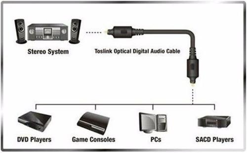 cable fibra optica audio digital toslink 1.5 metros