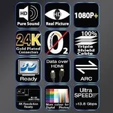 cable hdmi 1.5 mt full hd 1080p 1.4v 3d ps4 bluray dvd
