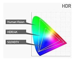 cable hdmi 2.0 - cable matters de alta velocidad 4k 180cm