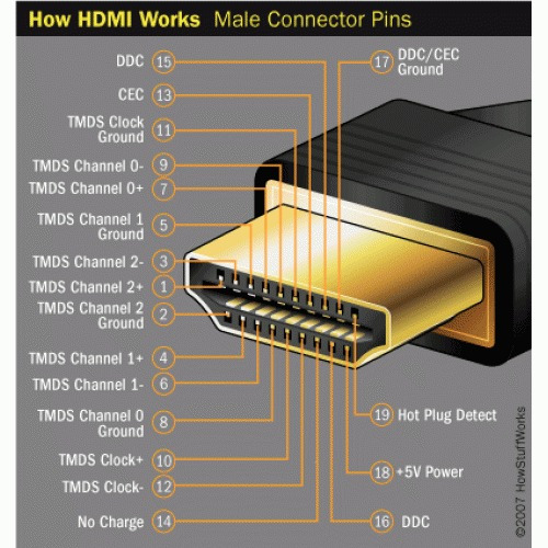 cable hdmi a hdmi 5 mts full hd 1080p,p/ pc notebook lcd led