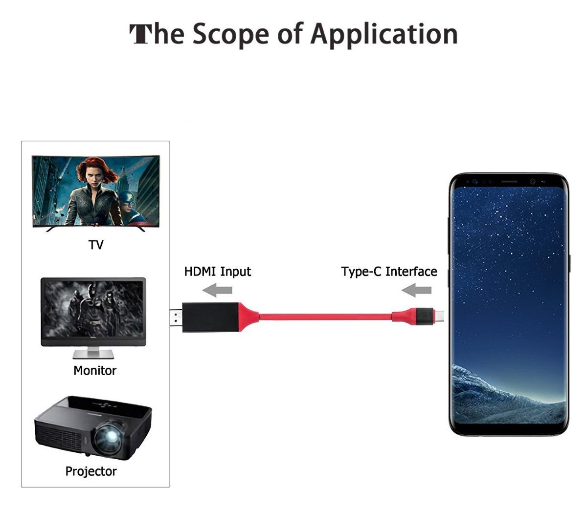 Cable Hdmi Tipo A Para Conectar Usb Tipo C S 64 99