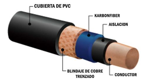 cable kwc iron 220 3 metros plug/plug angular l - oddity