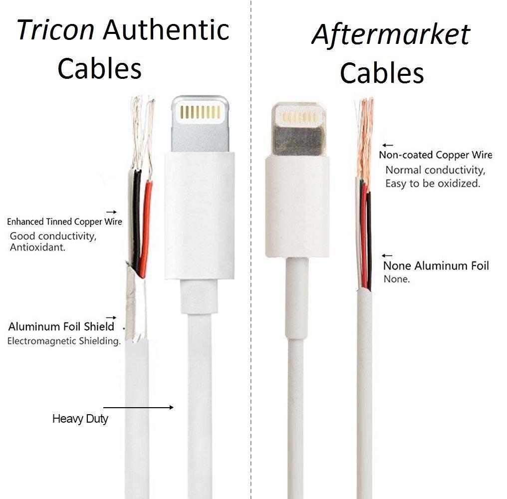 Cable Lightning A Usb Paquete De 5 6 Pies 2 Metros He