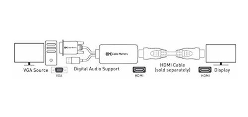 cable matters vga to hdmi converter  adaptador