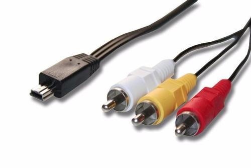 cable para canon