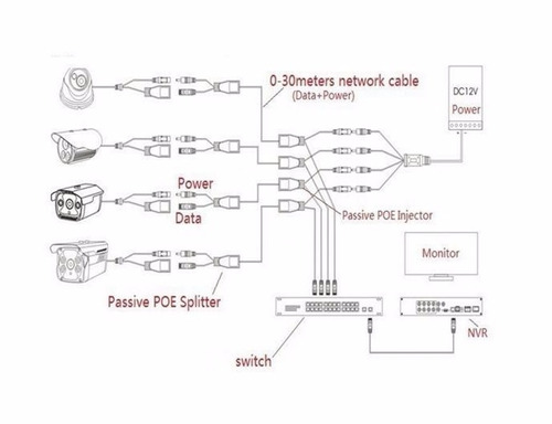 cable para fuente poe pasivo rj-45  dc cw  poep01