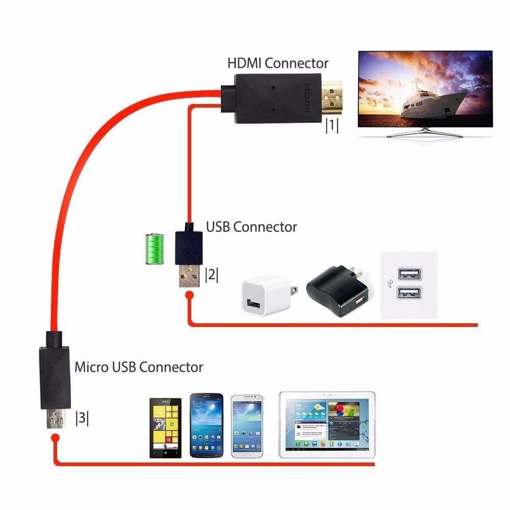 Cable Micro Usb A Hdmi 1080p Hd Tv Para Samsung S3 S4