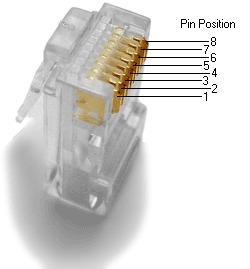 cable rj45 cat 6 amp tyco para redes ethernet utp. Black Bedroom Furniture Sets. Home Design Ideas