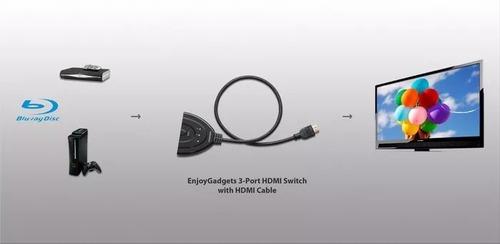 cable switch selector hdmi 3 puertos de entrada 1 salida