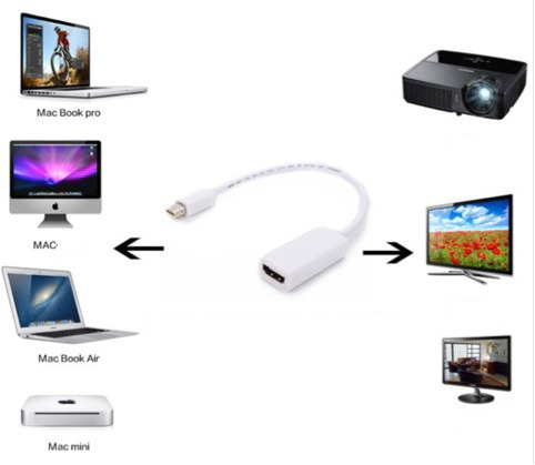cable thunderbolt hdmi macbook pro air imac audio video