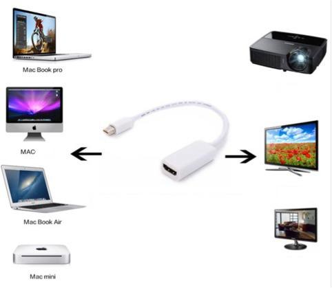 cable thunderbolt hdmi macbook pro air imac white audio vide
