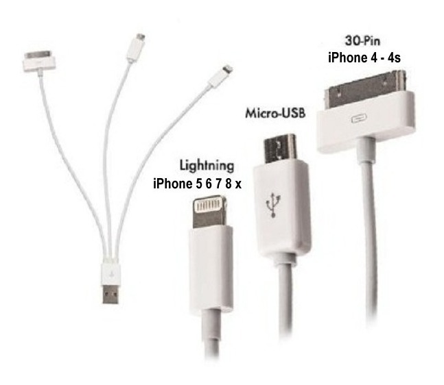 1f3e7002221 Cable Usb 3 En 1 Pulpo Pulpito iPhone 4, iPhone 5/6/7/8 Y V8 - $ 158 ...
