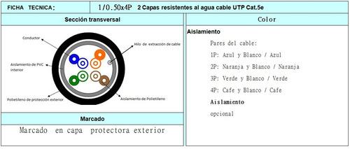 cable utp para exterior en color negro  categoria 5e