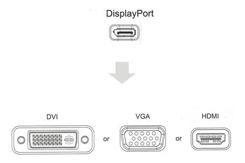 cabledeconn displayport multifunción dp a hdmi-dvi-vga cable