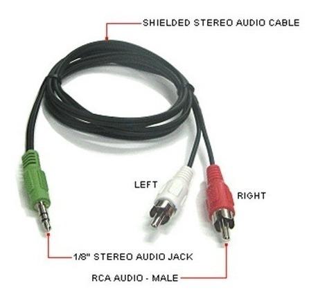 cables auxiliar sonido mini plug a rca 3.5mm 1.5m