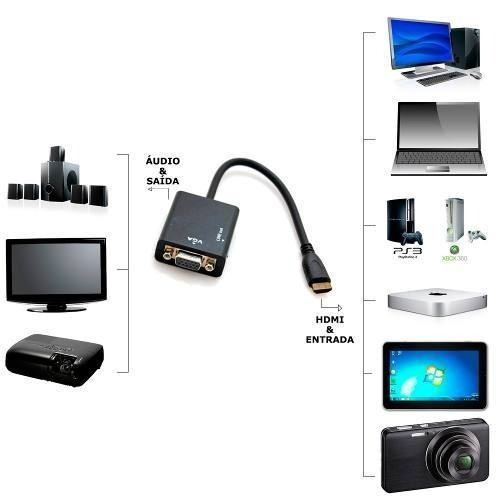 cabo adaptador hdmi para vga para tv pc notebook monitor ps