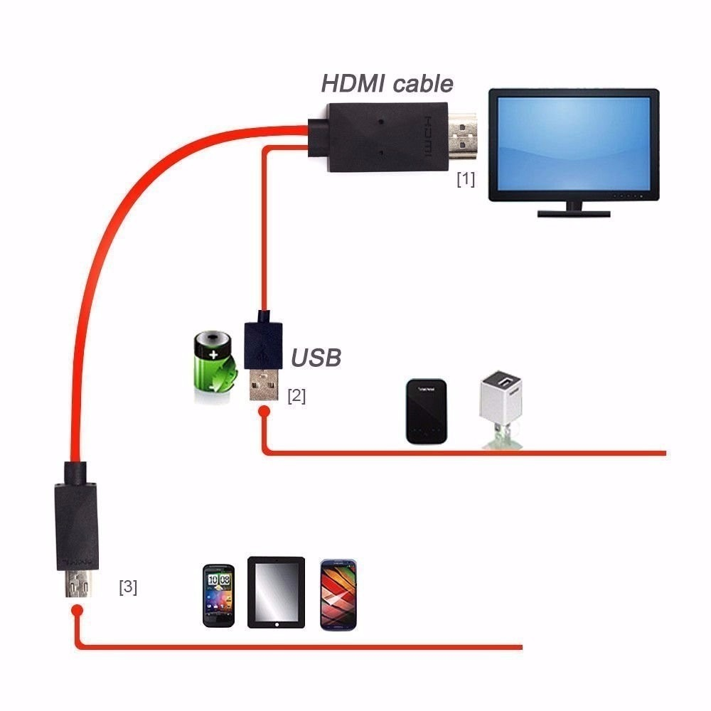 cabo mhl micro usb hdmi full hd adaptador celular na tv
