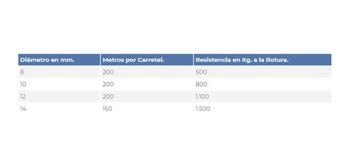 cabo nautico trenzado especial ski 8 mm (valor por metro)