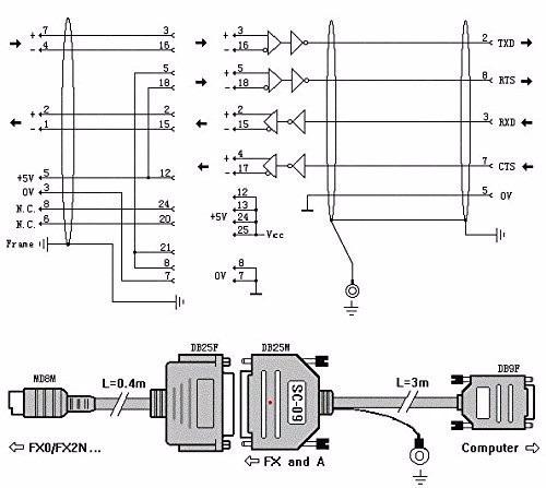 cabo sc09 sc-09 rs232 p   rs422 p   mitsubishi melsec fx u0026a plc