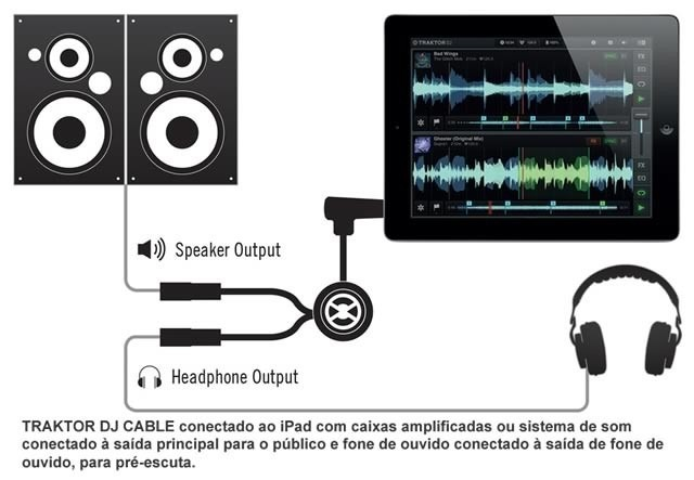 Cabo Traktor Dj Pré Escuta Headphone Iphone Ipad Notebook - R  119 ... 21f57b4cca0