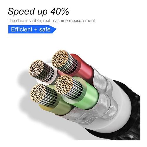 cabo usb tipo c 90 graus em l trançado 1 metro frete r$14