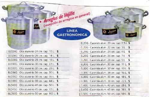 cacerolas de aluminio gastronomico  nro 38