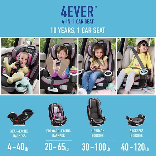 Cadeirinha Bebe Graco 4ever All In One Car Seat Azalea