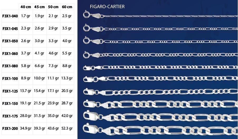 cd71714f6689 cadenas de plata 925 ag lomo corvina cartier rolo tifany. Cargando zoom.