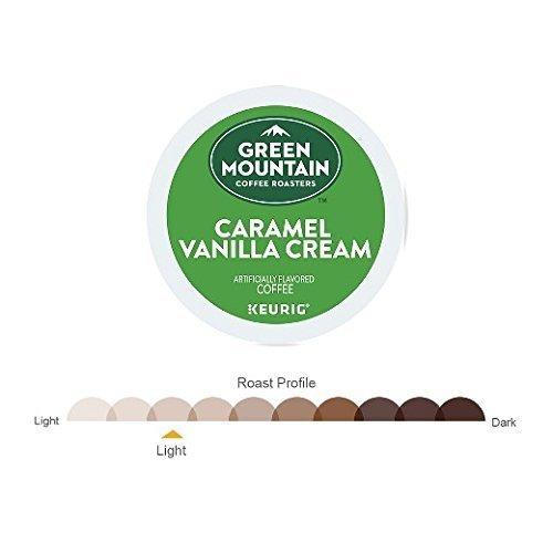 café tostadores montañ verdes vainilla caramelo crema caf