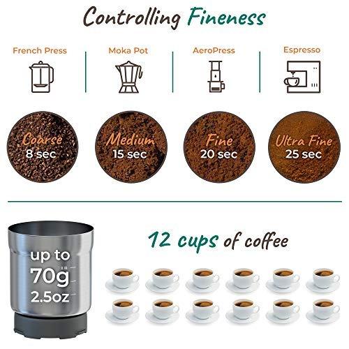 café y especias molinillo eléctrico con dos tazas de