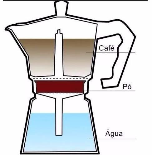 cafeteira tipo italiana 3 cafés feita em alumínio