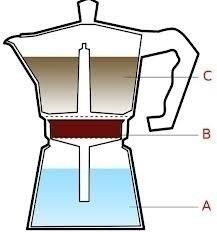 cafeteira tipo italiana alumínio 9 xícaras casita vemelho