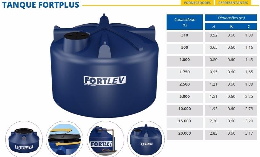 Caixa d 39 gua tampa rosca polietileno fortlev 20000l for Valor estanque de agua 10000 litros