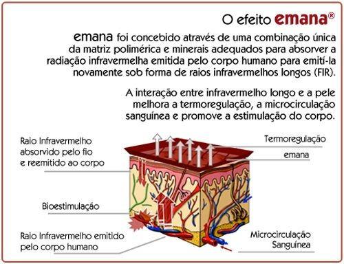 calça térmica  feminina lupo emana anti celulite 71523-001