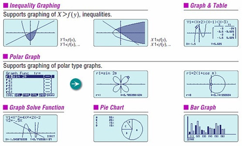 calculadora cientifica   casio fx-7400gii matriz graficadora