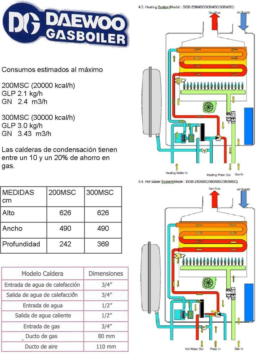 Caldera mural a gas calefaccion y agua caliente 30000 kcal for Caldera mural a gas
