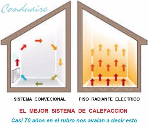 Mejor sistema de calefaccion affordable calefaccin with - Sistemas de calefaccion ...