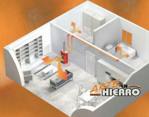 Calefactor bajo consumo doble camara combust puerta - Calefactor bajo consumo ...