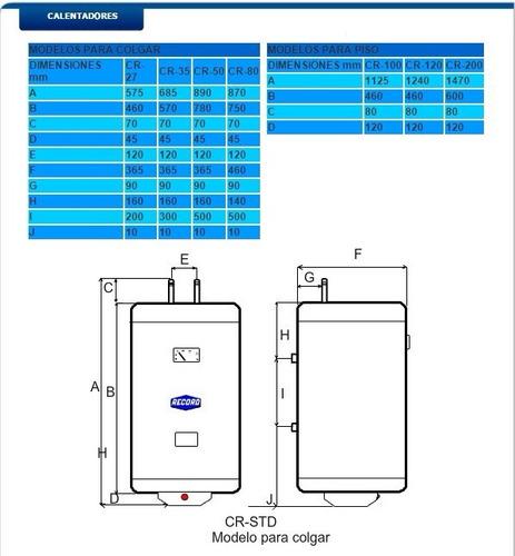calentador de agua eléctrico marca record 35 lts. 110v
