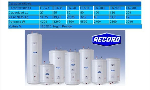 calentador de agua eléctrico record 27 litros.