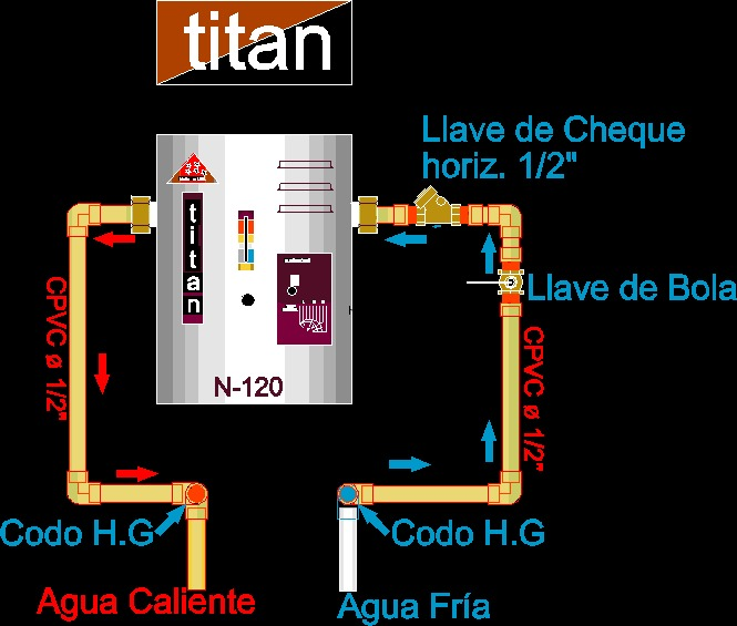 Calentador electrico de agua titan scr2 n120 made in usa for Calentador a gas o electrico